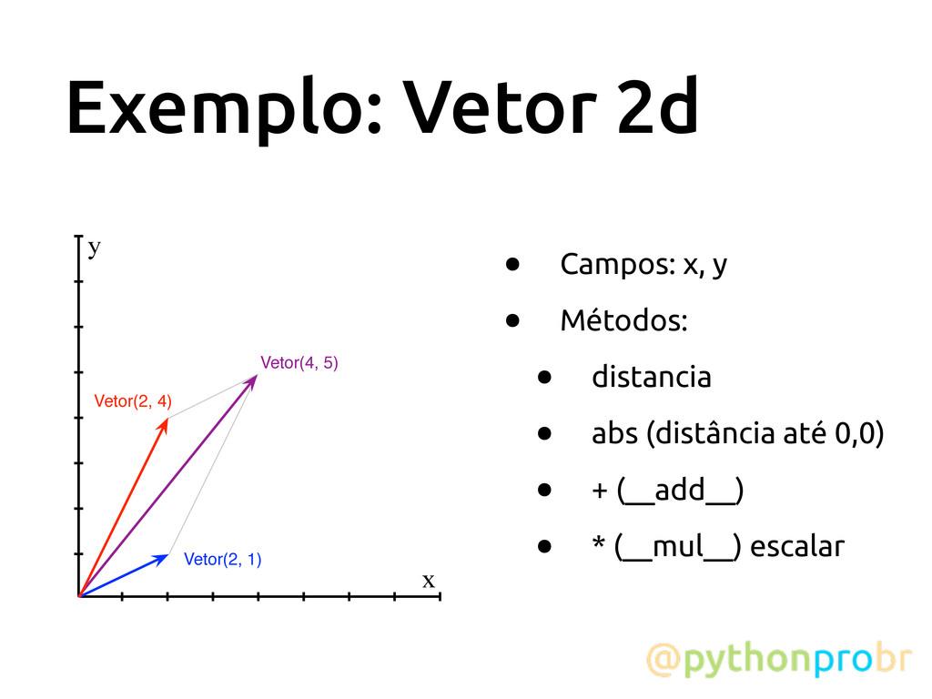 Exemplo: Vetor 2d • Campos: x, y • Métodos: • d...