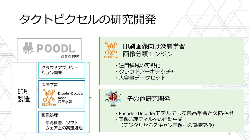 タクトピクセルの研究開発 2 クラウドアプリケー ション開発 深層学習 Encoder-Dec...