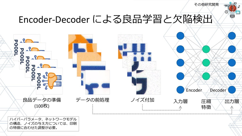 Encoder-Decoder による良品学習と欠陥検出 良品データの準備 (100枚) デー...