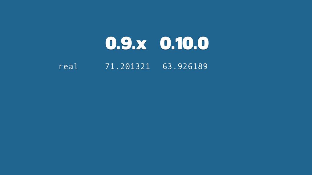0.9.x 0.10.0 real 71.201321 63.926189
