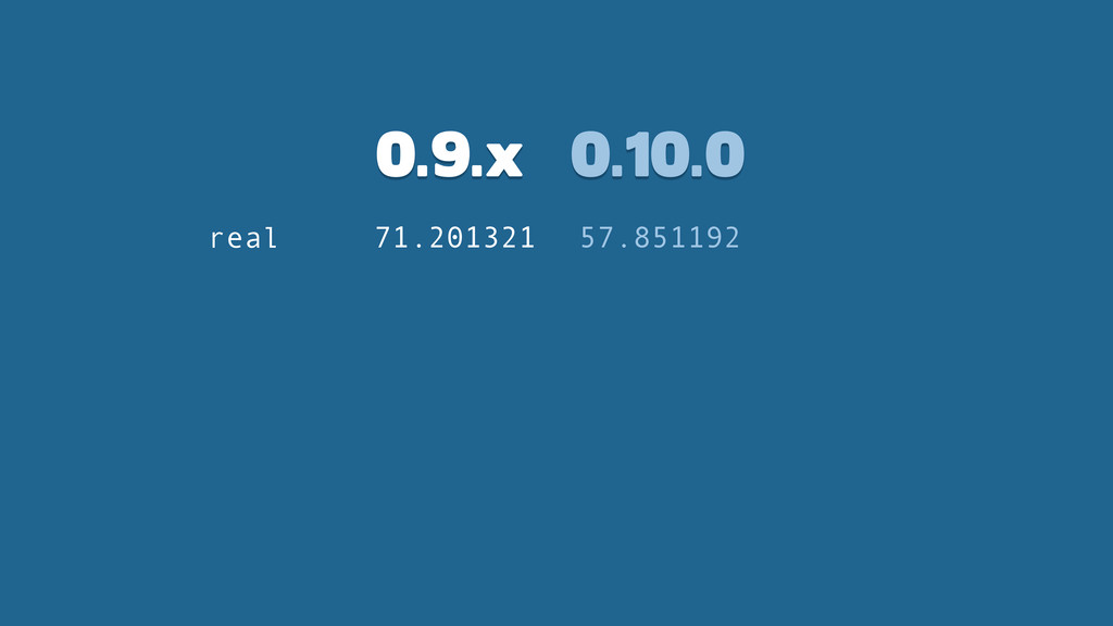 0.9.x 0.10.0 real 71.201321 57.851192