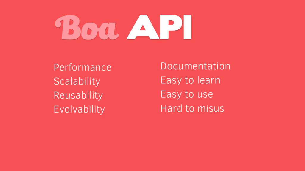 Boa API Performance Scalability Reusability Evo...