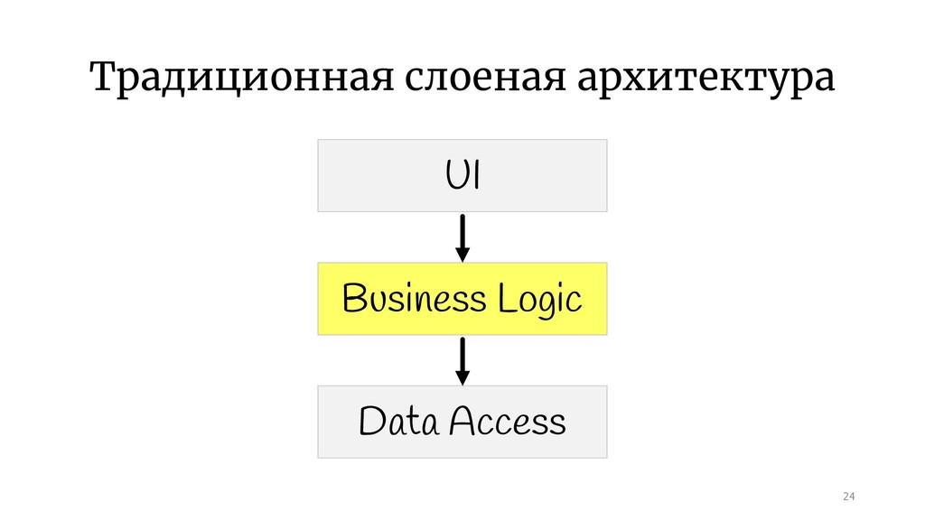 Традиционная слоеная архитектура 24 UI Business...