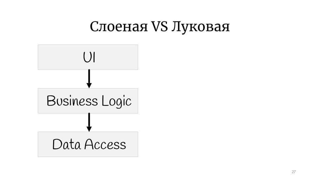 Слоеная VS Луковая 27 UI Business Logic Data Ac...