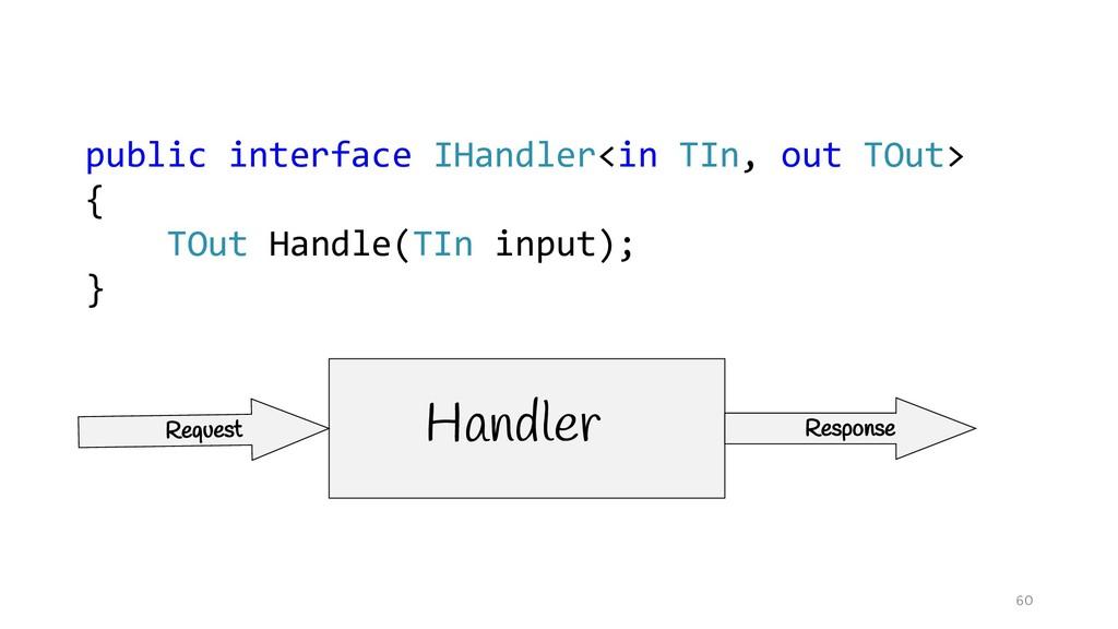 60 public interface IHandler<in TIn, out TOut> ...
