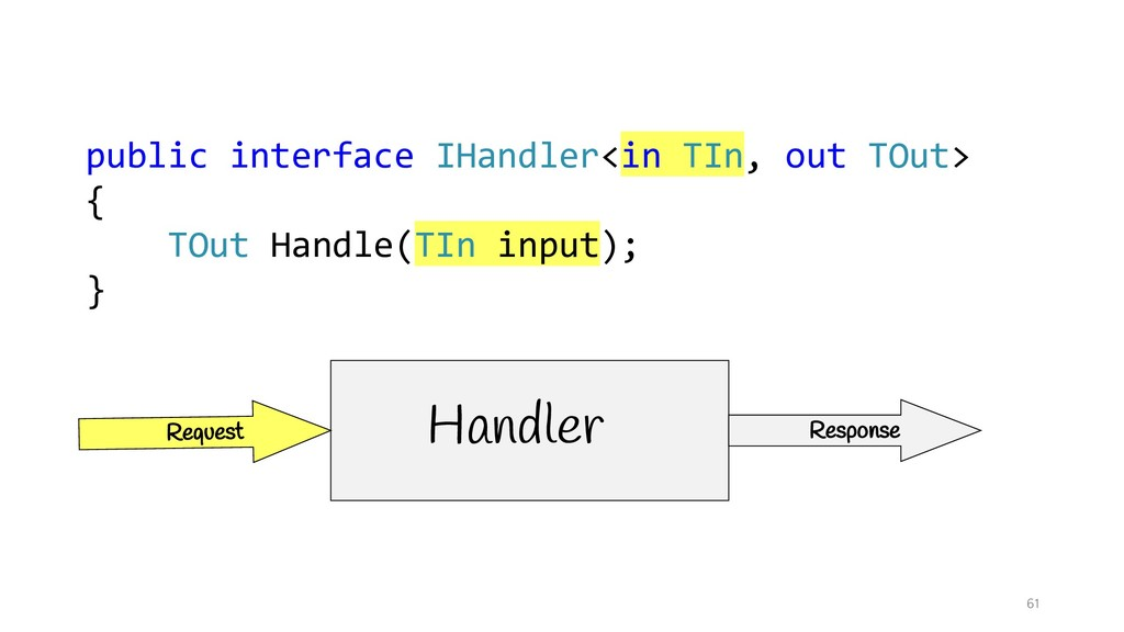 61 public interface IHandler<in TIn, out TOut> ...