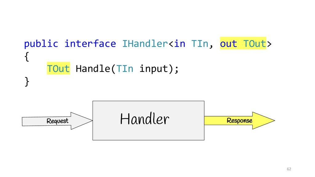 62 public interface IHandler<in TIn, out TOut> ...