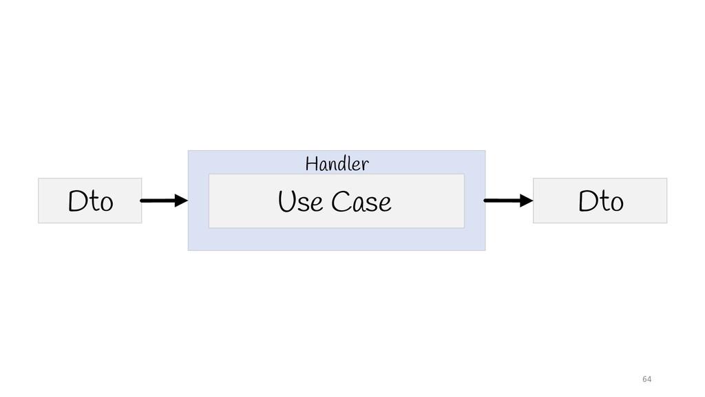 64 Use Case Dto Dto Handler