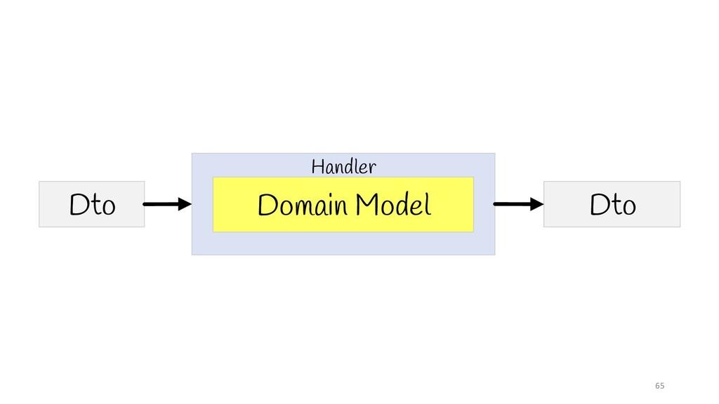 65 Domain Model Dto Dto Handler