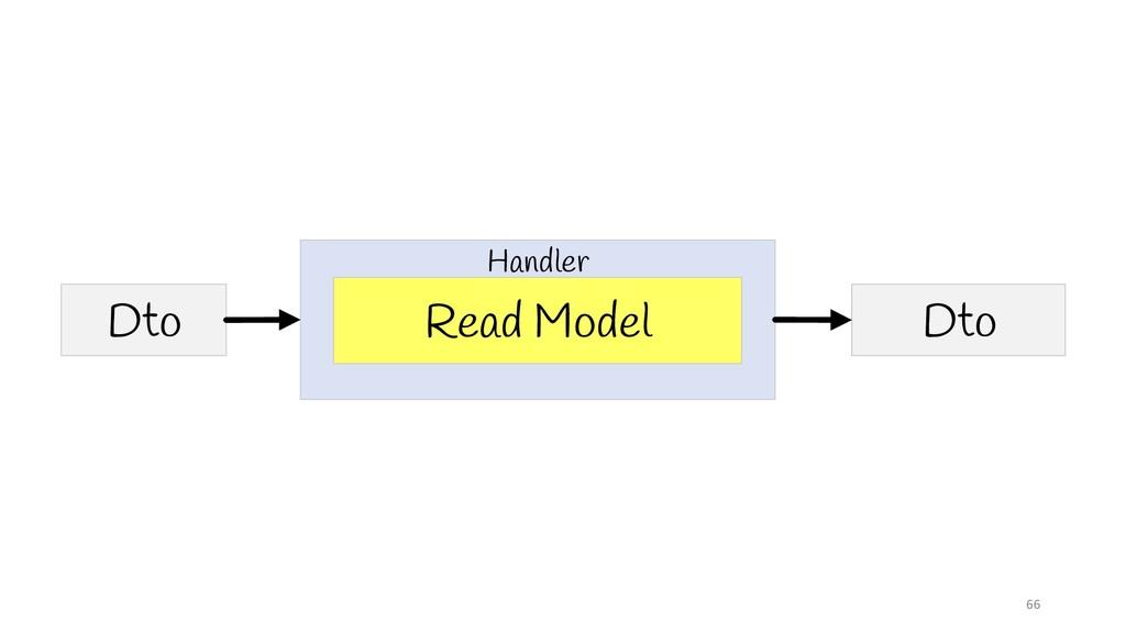 66 Read Model Dto Dto Handler