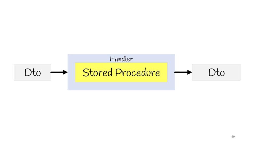 69 Stored Procedure Dto Dto Handler