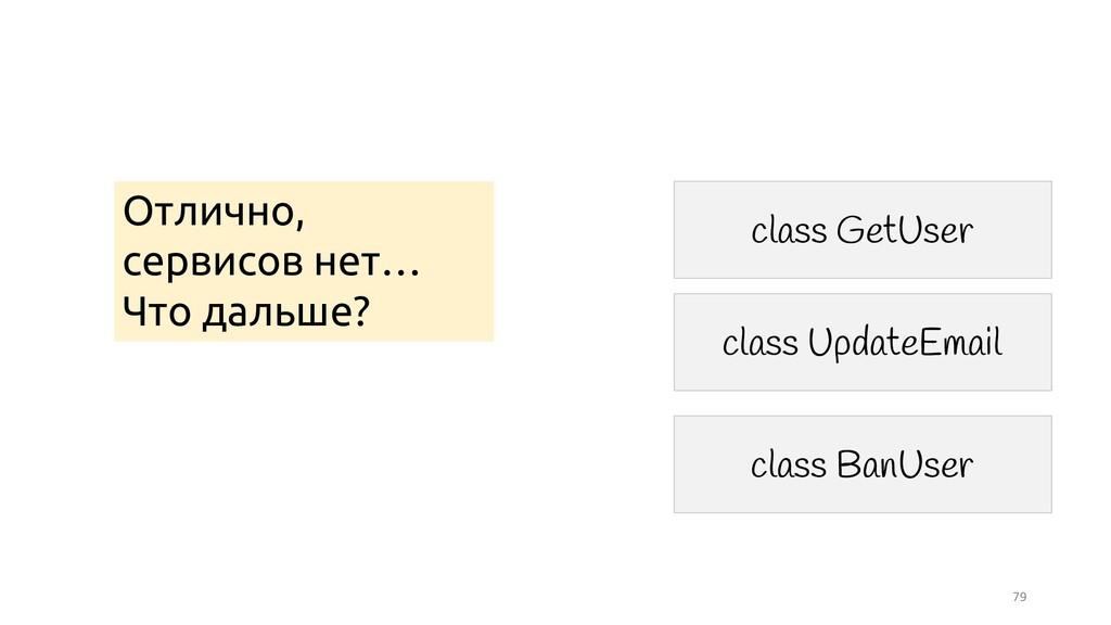 79 class UpdateEmail class GetUser class BanUse...