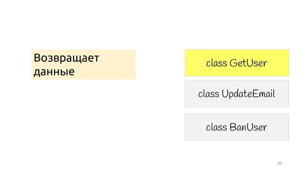 80 class UpdateEmail class GetUser class BanUse...