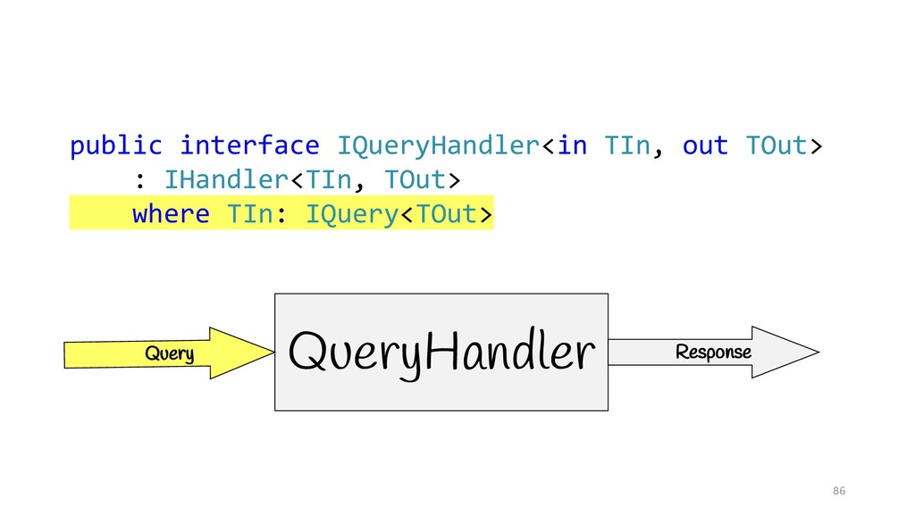 86 public interface IQueryHandler<in TIn, out T...