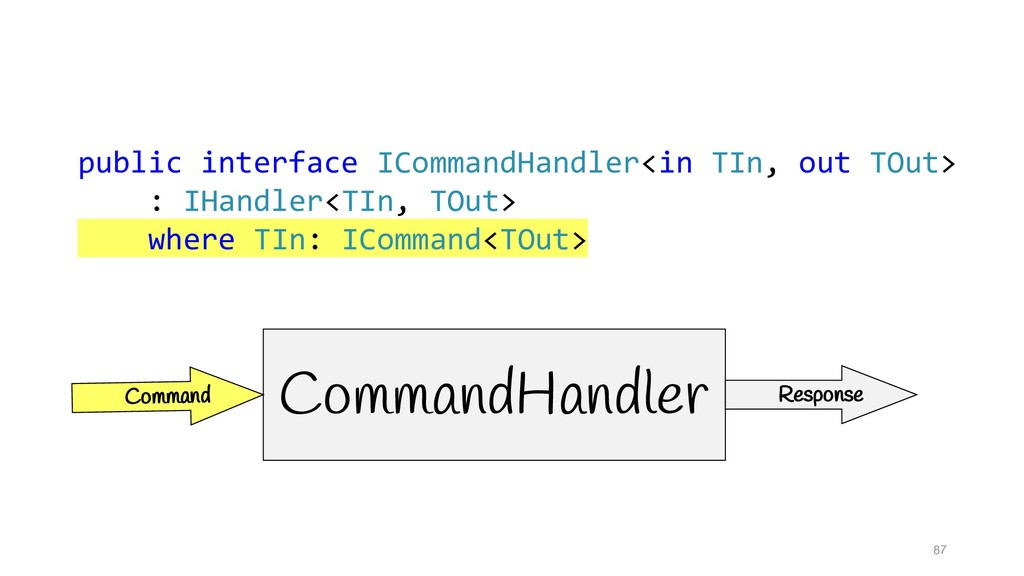 87 public interface ICommandHandler<in TIn, out...