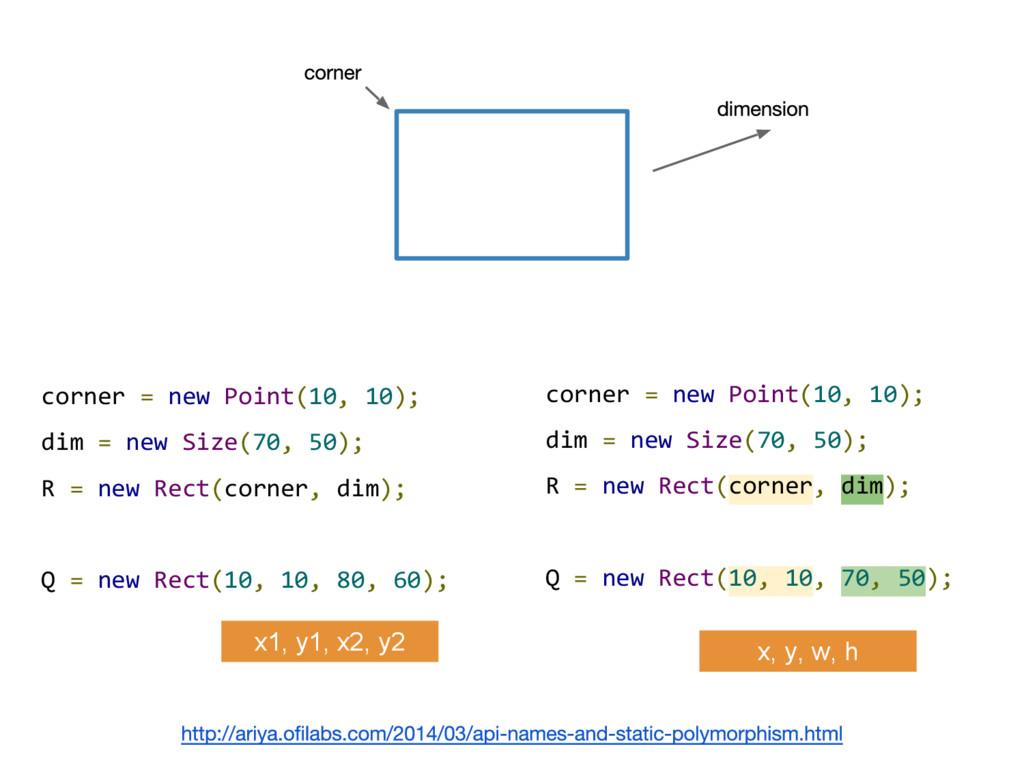 corner = new Point(10, 10); dim = new Size(70, ...