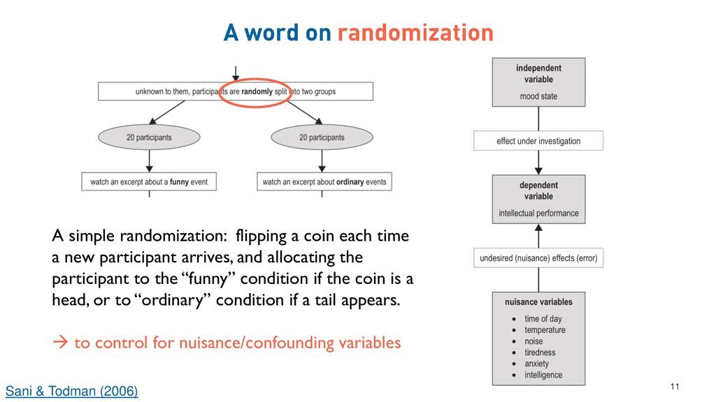 11 Sani & Todman (2006) A simple randomization:...