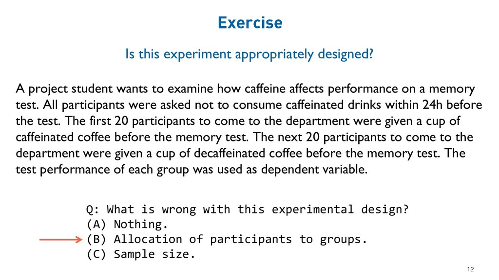 Is this experiment appropriately designed? A pr...