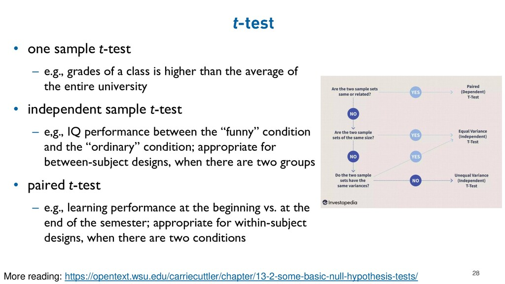 • one sample t-test – e.g., grades of a class i...
