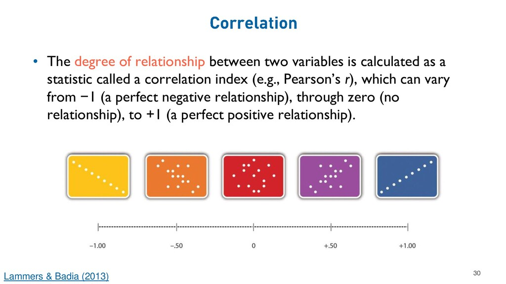 • The degree of relationship between two variab...