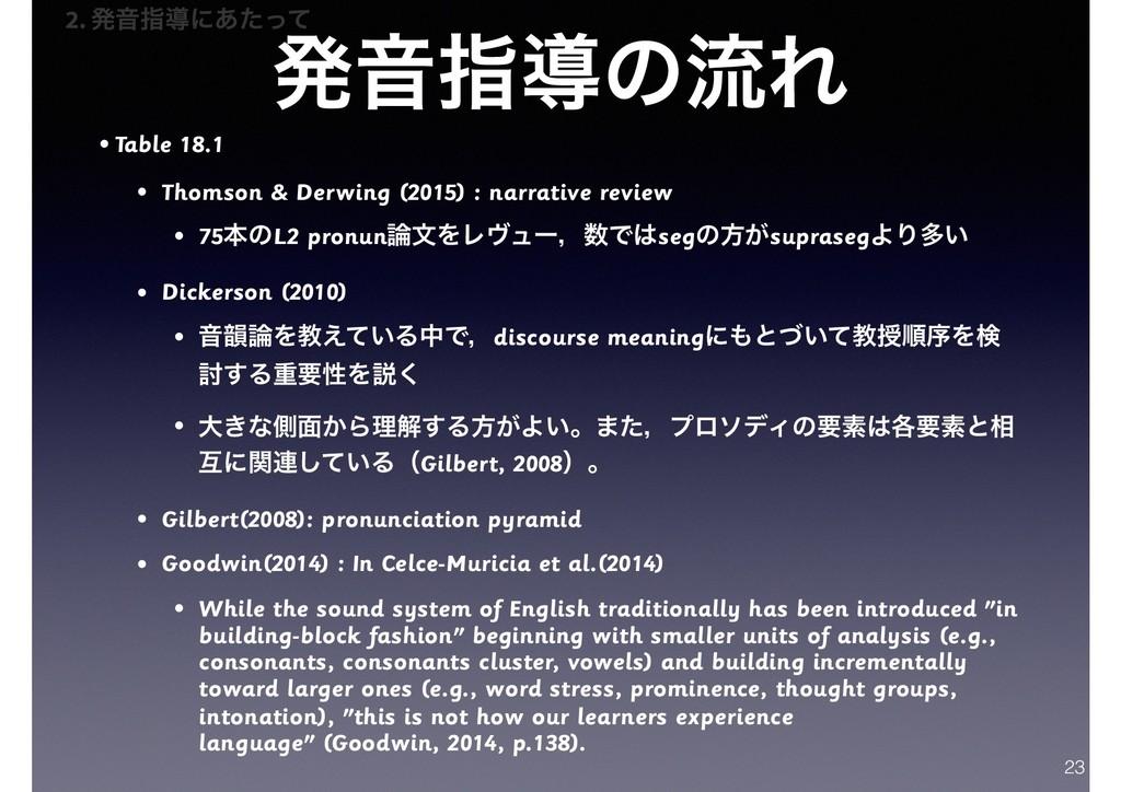 ൃԻࢦಋͷྲྀΕ • Table 18.1 • Thomson & Derwing (2015)...