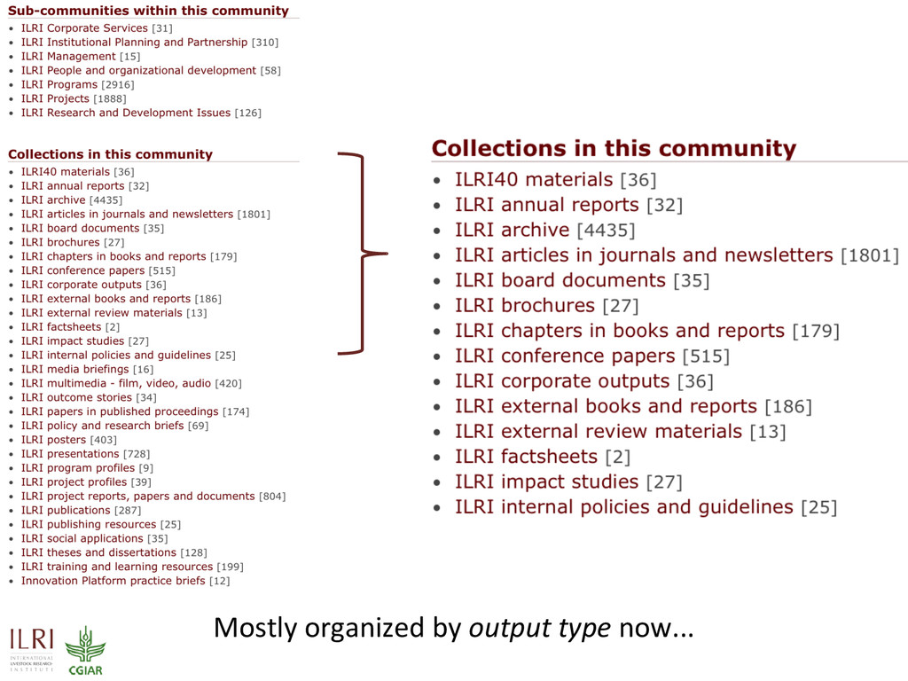 Mostly organized by output type now...