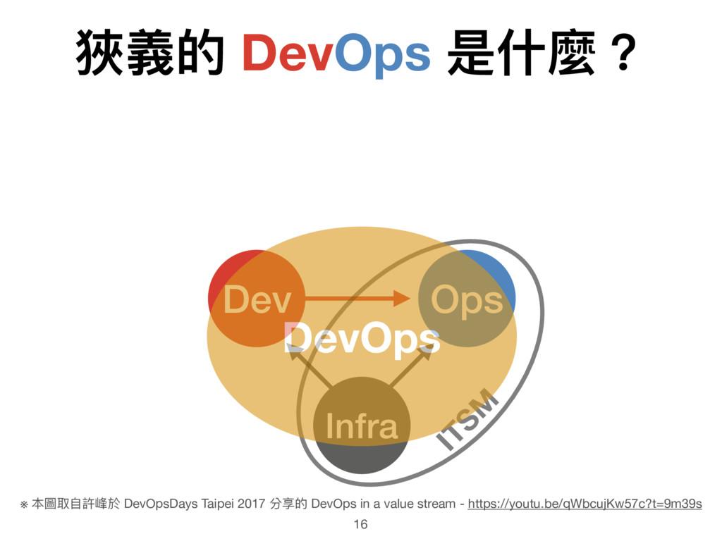 狹義的 DevOps 是什什麼? 16 ※ 本圖取⾃自許峰於 DevOpsDays Taipe...