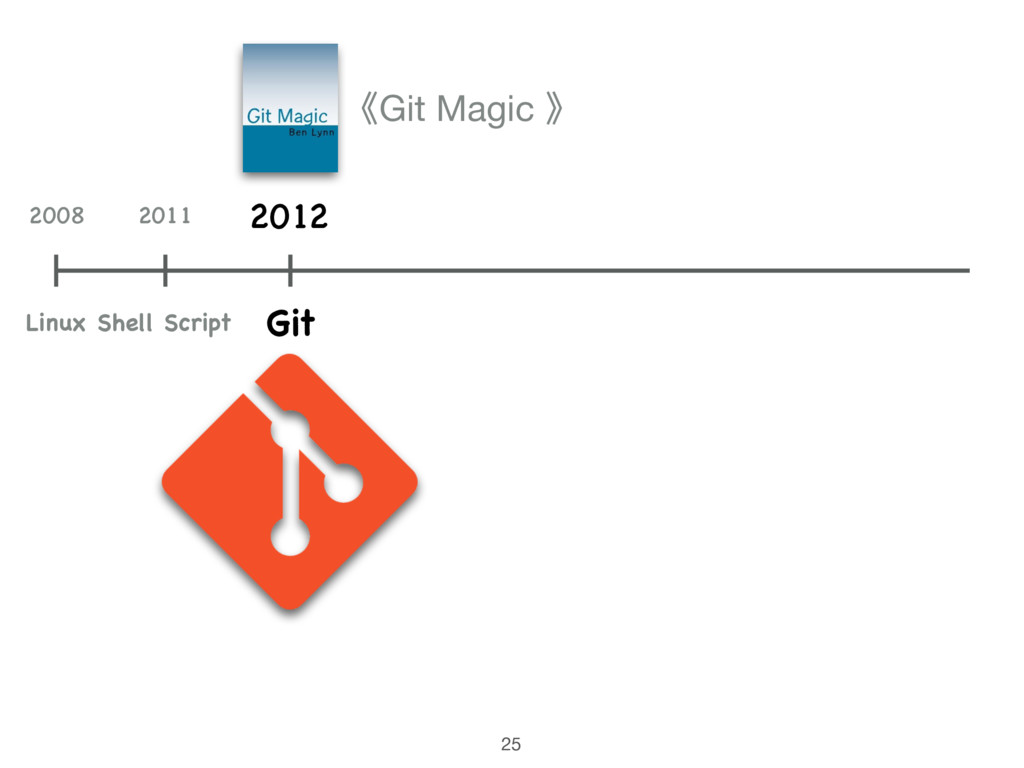 25 《Git Magic 》 Shell Script 2011 2012 Git 2008...