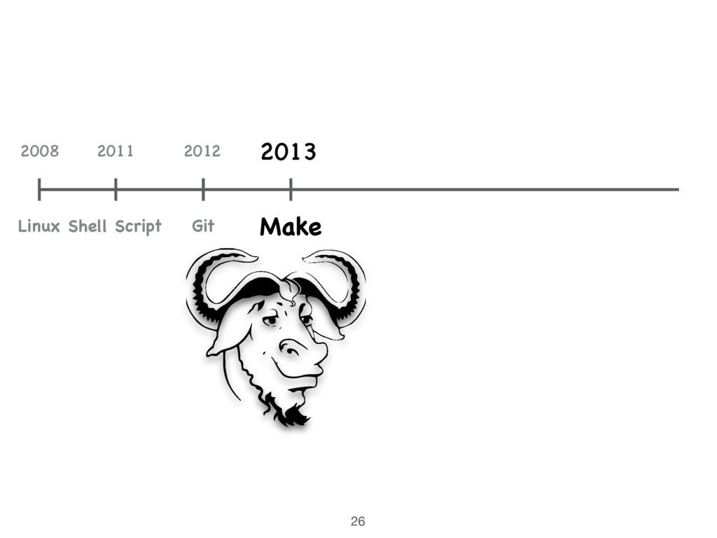 26 Shell Script 2011 2012 Git 2008 Linux 2013 M...