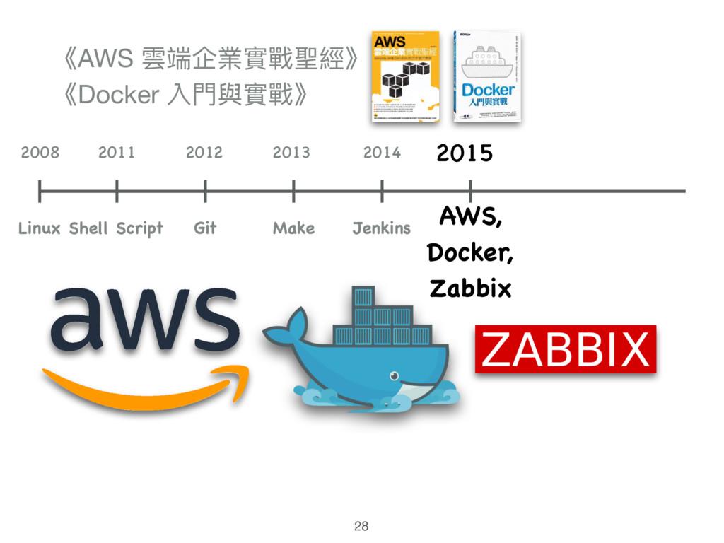 28 《AWS 雲端企業實戰聖經》  《Docker 入⾨門與實戰》 Shell Script...