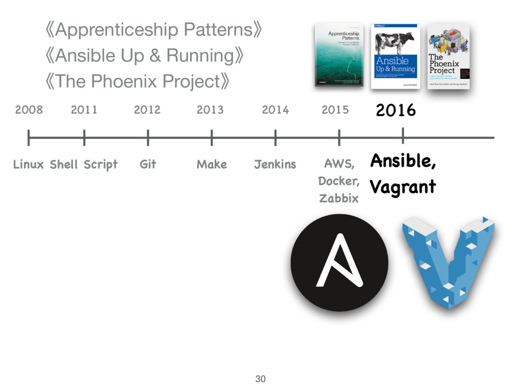 30 《Apprenticeship Patterns》  《Ansible Up & Run...