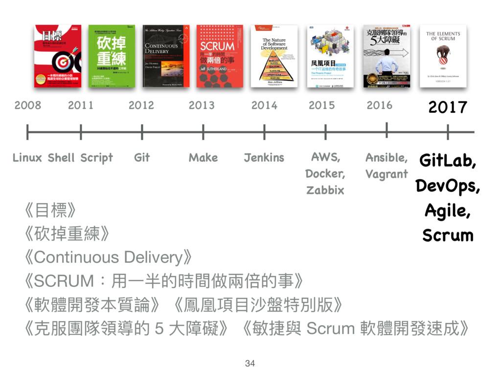 34 《⽬目標》  《砍掉重練》  《Continuous Delivery》  《SCRUM...
