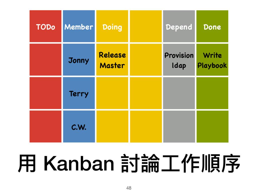 ⽤用 Kanban 討論⼯工作順序 48 Doing Release Master Depen...