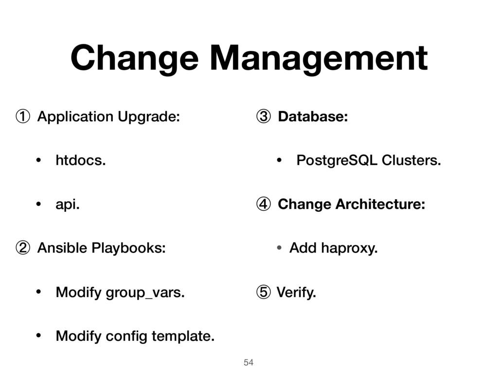 Change Management ① Application Upgrade: • htdo...