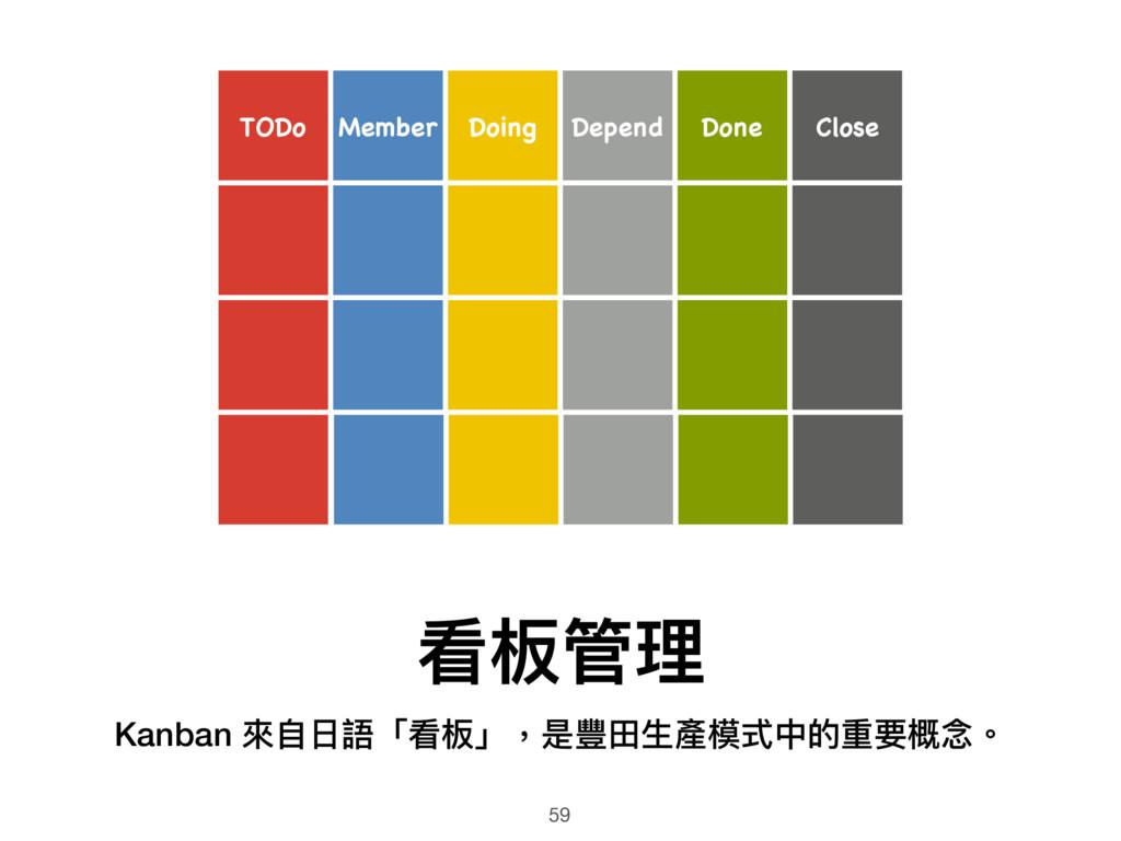 看板管理理 Kanban 來來⾃自⽇日語「看板」,是豐⽥田⽣生產模式中的重要概念念。 59 D...