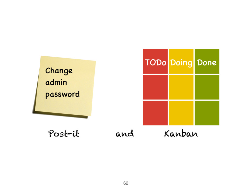 62 and Doing Done TODo Kanban Post-it Change ad...