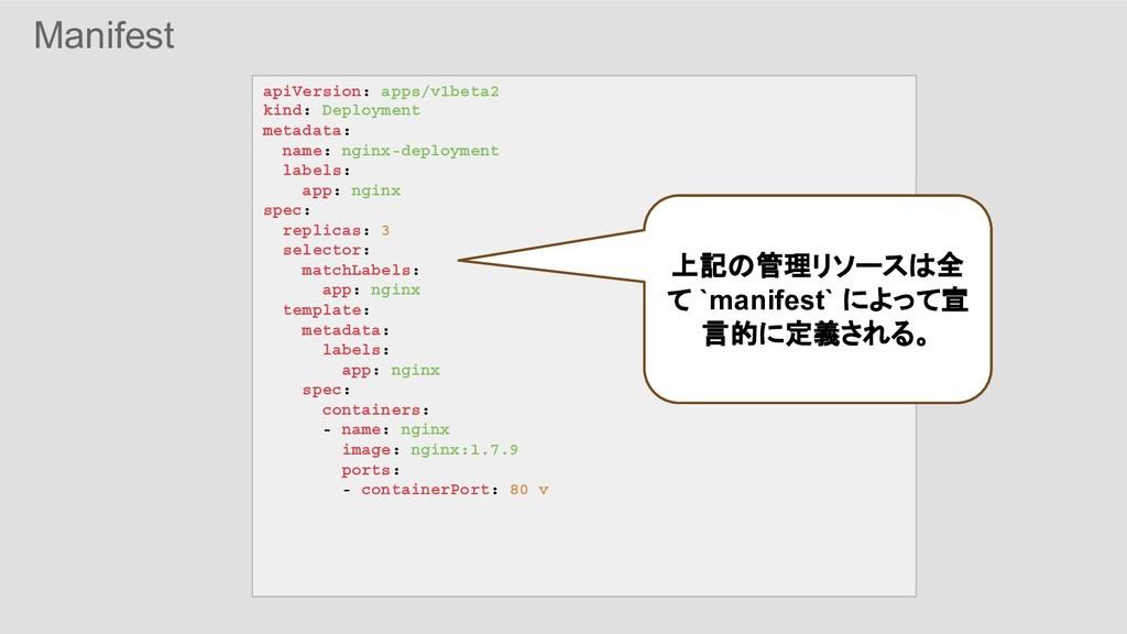 Manifest apiVersion: apps/v1beta2 kind: Deploym...