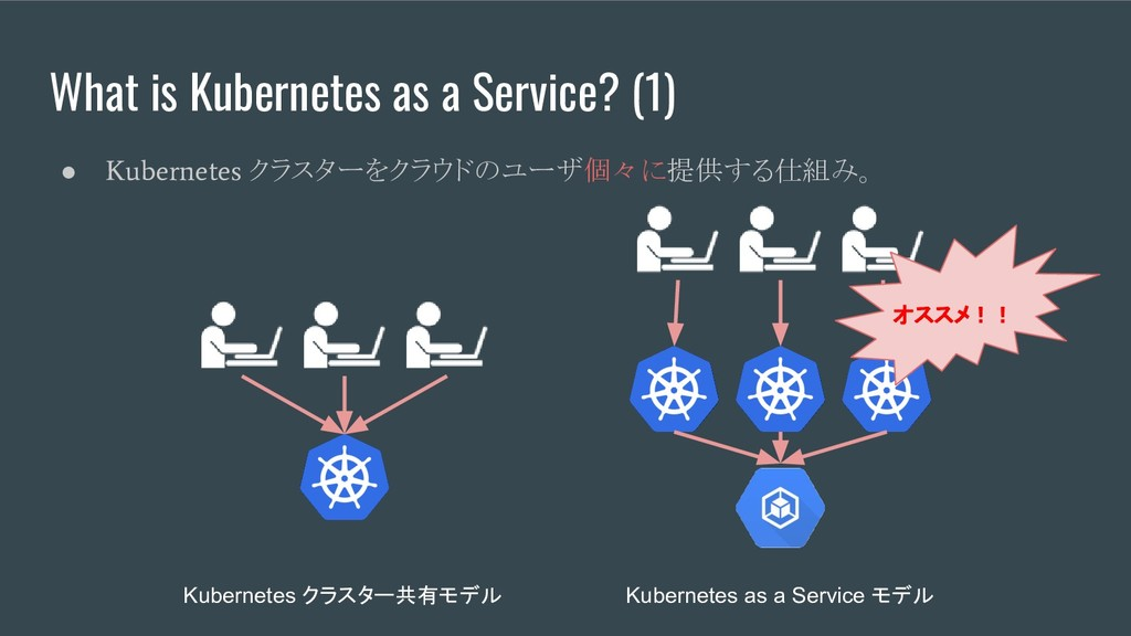 What is Kubernetes as a Service? (1) ● Kubernet...