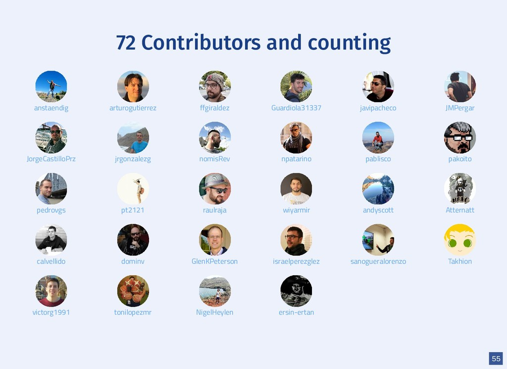 72 Contributors and counting anstaendig arturog...