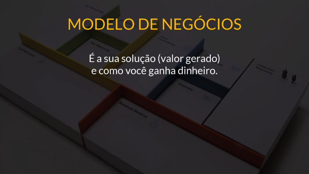 MODELO DE NEGÓCIOS É a sua solução (valor gerad...