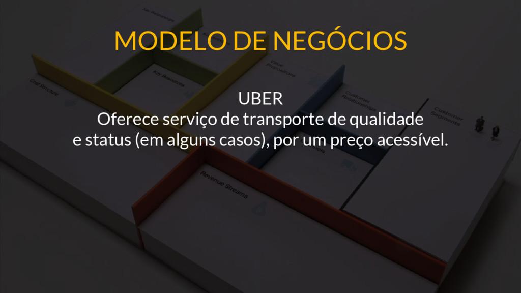 MODELO DE NEGÓCIOS UBER Oferece serviço de tran...