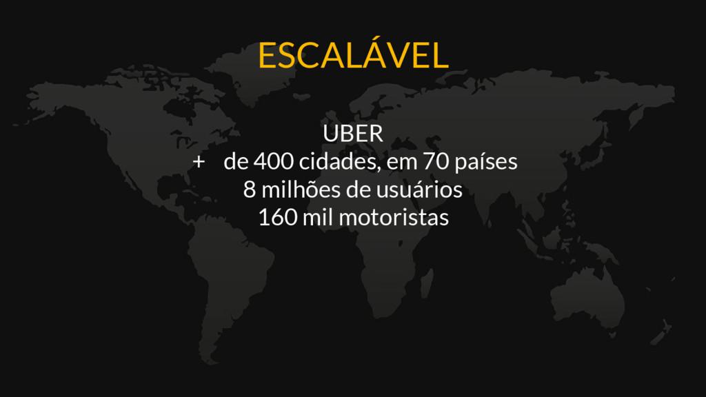ESCALÁVEL UBER + de 400 cidades, em 70 países 8...