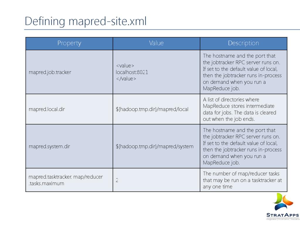 Property Value Description mapred.job.tracker <...