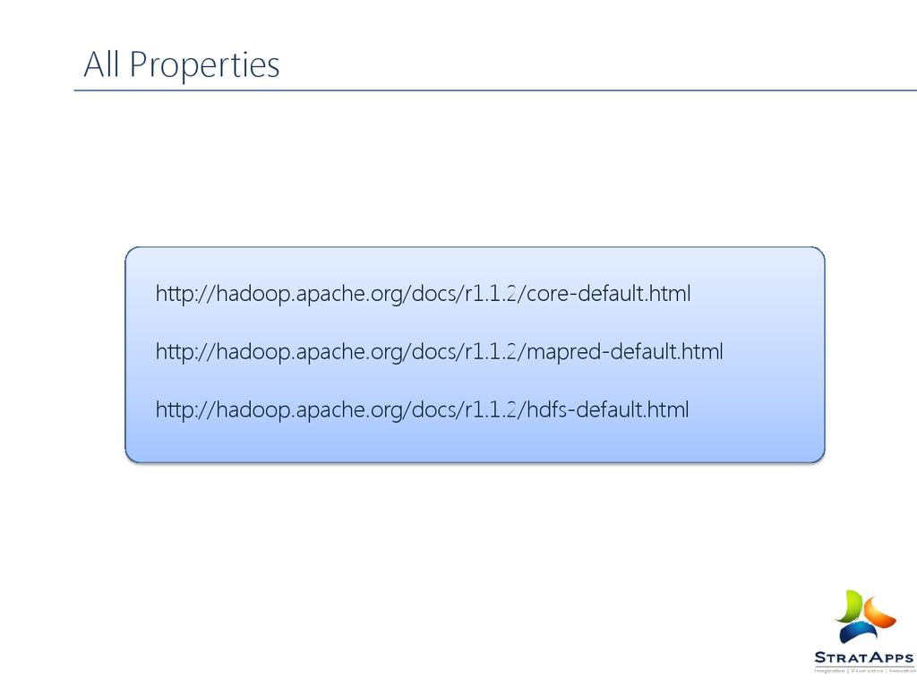 All Properties http://hadoop.apache.org/docs/r1...