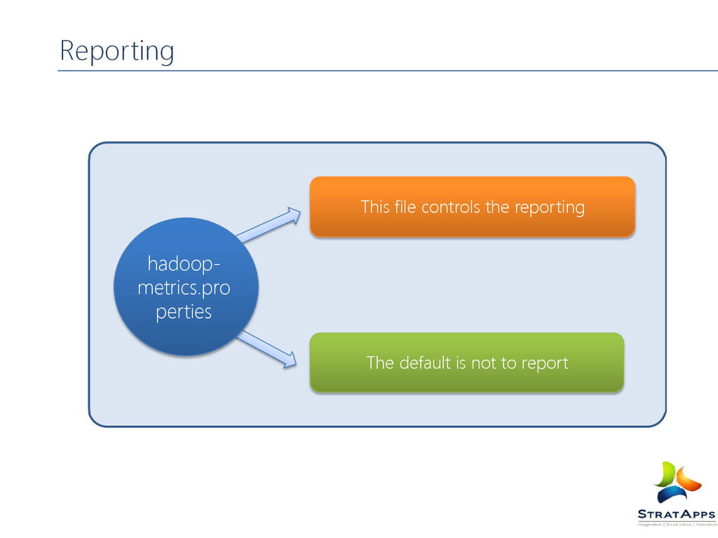 Reporting This file controls the reporting The ...