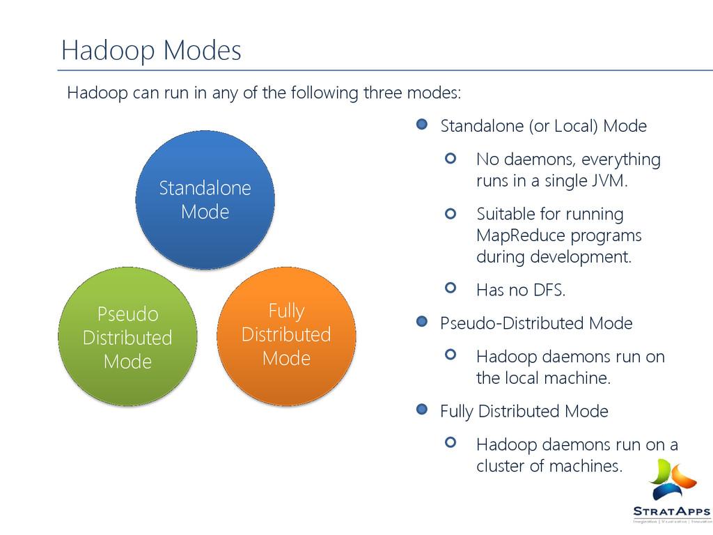 Hadoop Modes Hadoop can run in any of the follo...