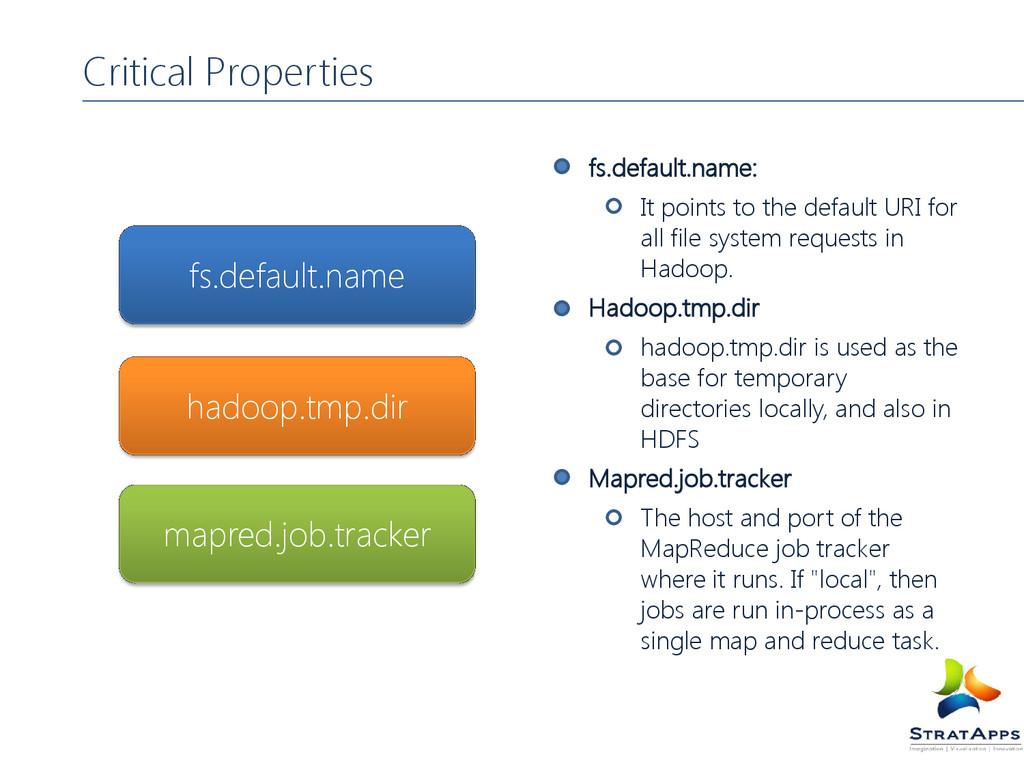 Critical Properties fs.default.name hadoop.tmp....