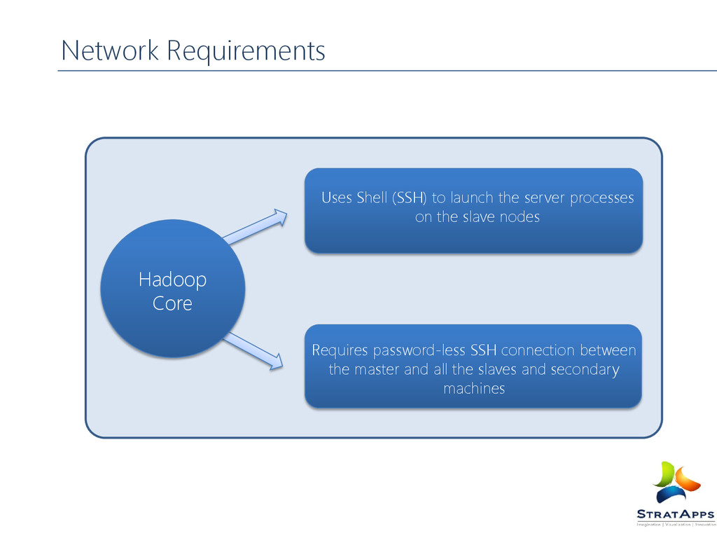 Network Requirements Uses Shell (SSH) to launch...