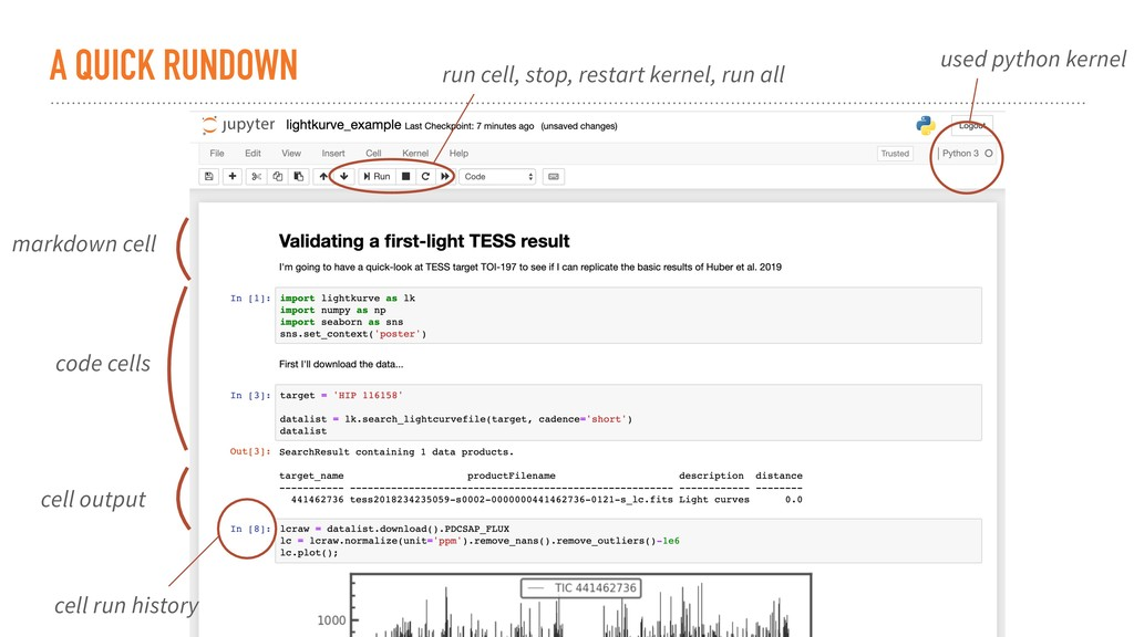 A QUICK RUNDOWN cell run history used python ke...