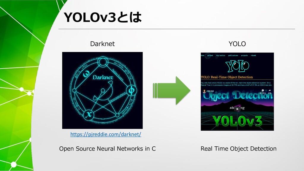 YOLOv3とは https://pjreddie.com/darknet/ YOLO Dar...